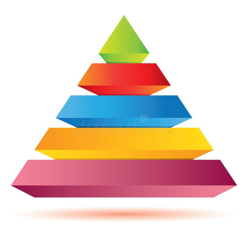 Pyramid chart. Business layer diagram royalty free illustration