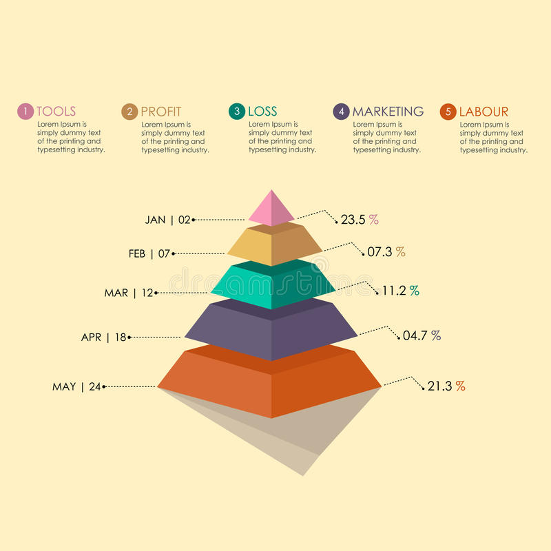 Pyramid Chart. Illustration to represent your data in a good visualisation. You can explain your business, marketing, profit or strategy. This is a vector royalty free illustration