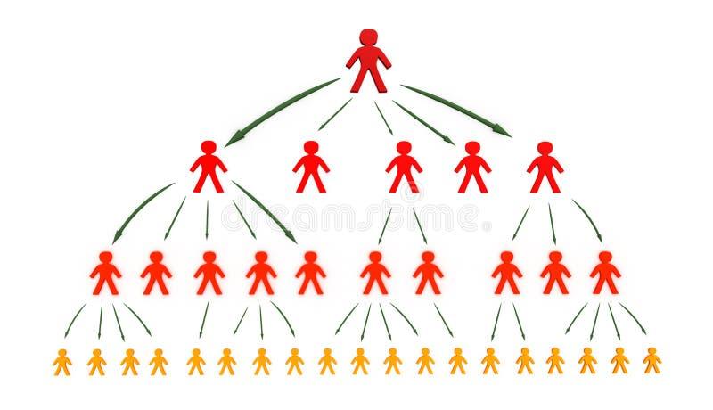 Pyramid diagram. A pyramidal diagram of a growing team royalty free illustration