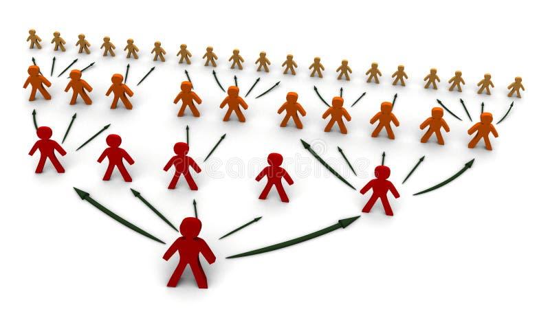 Pyramid diagram. A pyramidal diagram of a growing team stock illustration