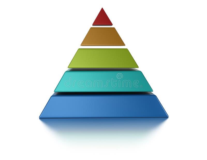 pyramid för 5 nivåer stock illustrationer