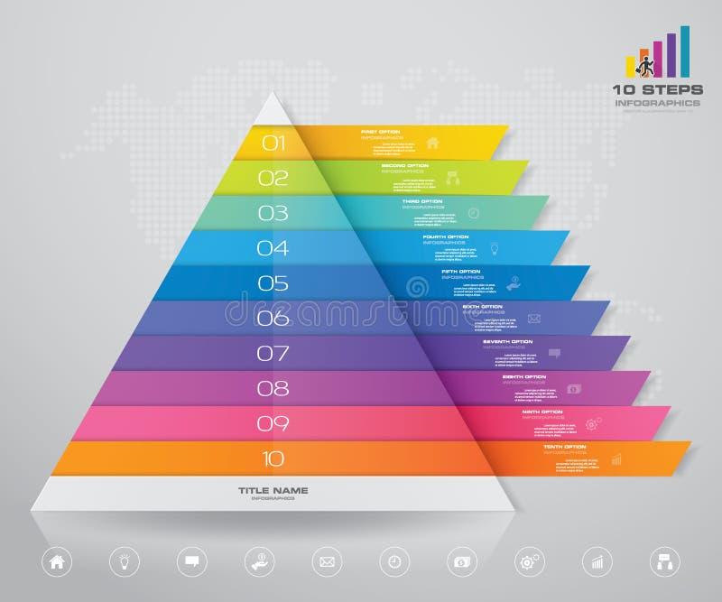 pyramid för 10 moment med fritt utrymme för text på varje nivå stock illustrationer