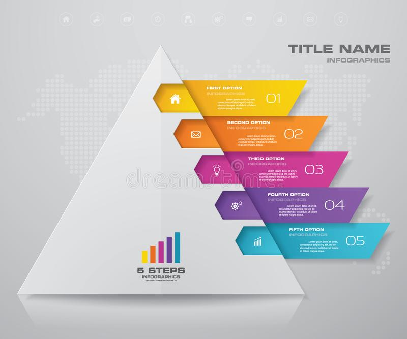 pyramid för 5 moment med fritt utrymme för text på varje nivå stock illustrationer