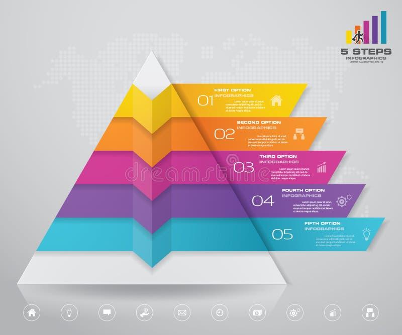 pyramid för 5 moment med fritt utrymme för text på varje nivå vektor illustrationer