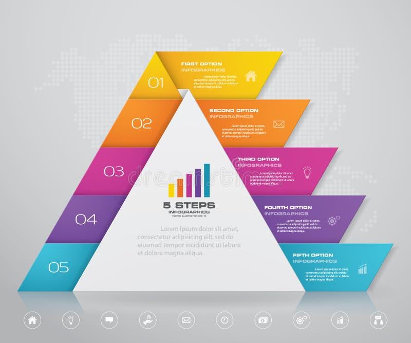 pyramid f?r 5 moment med fritt utrymme f?r text p? varje niv? infographics, presentationer eller advertizing stock illustrationer