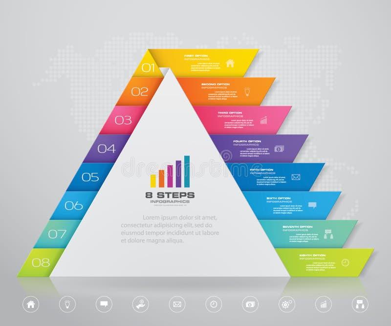 pyramid f?r 8 moment med fritt utrymme f?r text p? varje niv? infographics, presentationer eller advertizing vektor illustrationer
