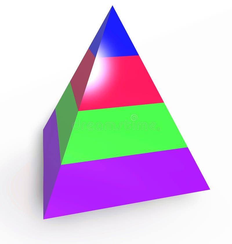 pyramid hierarki i lager royaltyfri illustrationer