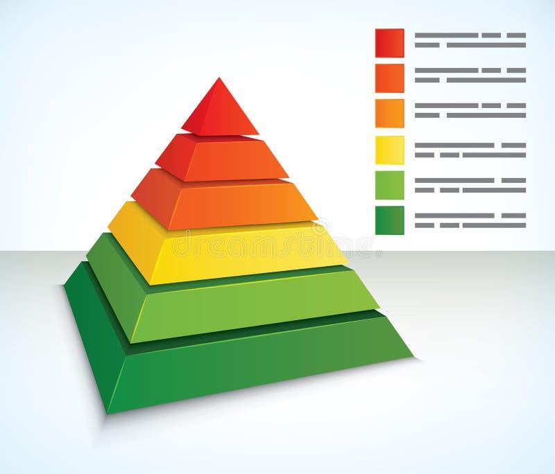 Pyramiddiagram stock illustrationer