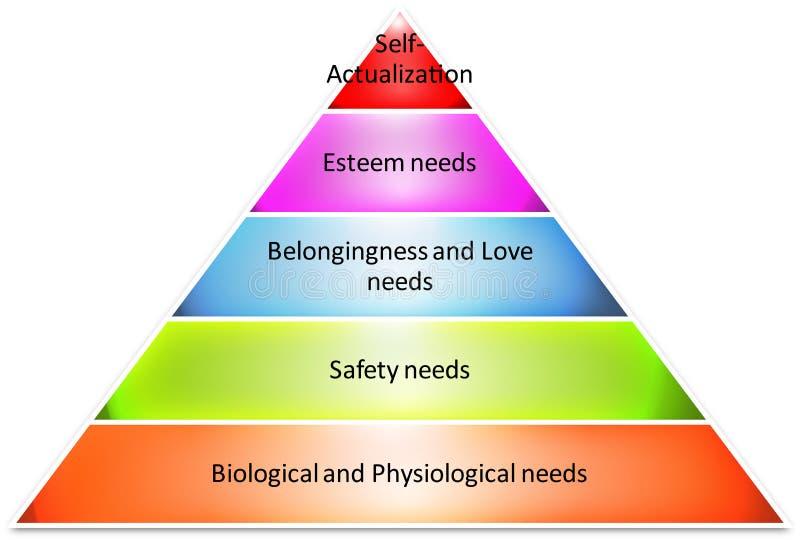 Pyramiddiagram för hierarkisk strategi vektor illustrationer