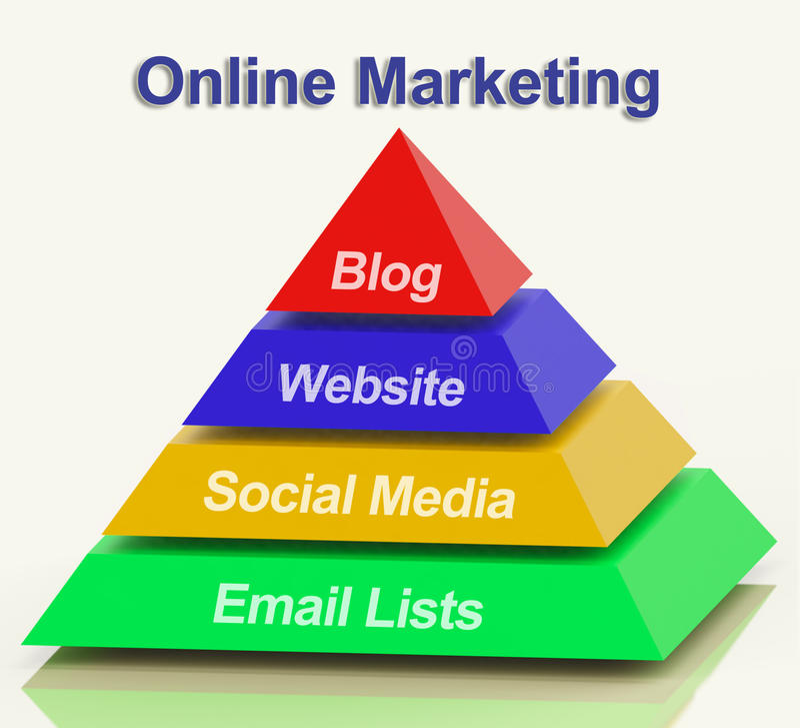 Pyramide de marketing en ligne montrant à sites Web de blogs le media social et illustration de vecteur