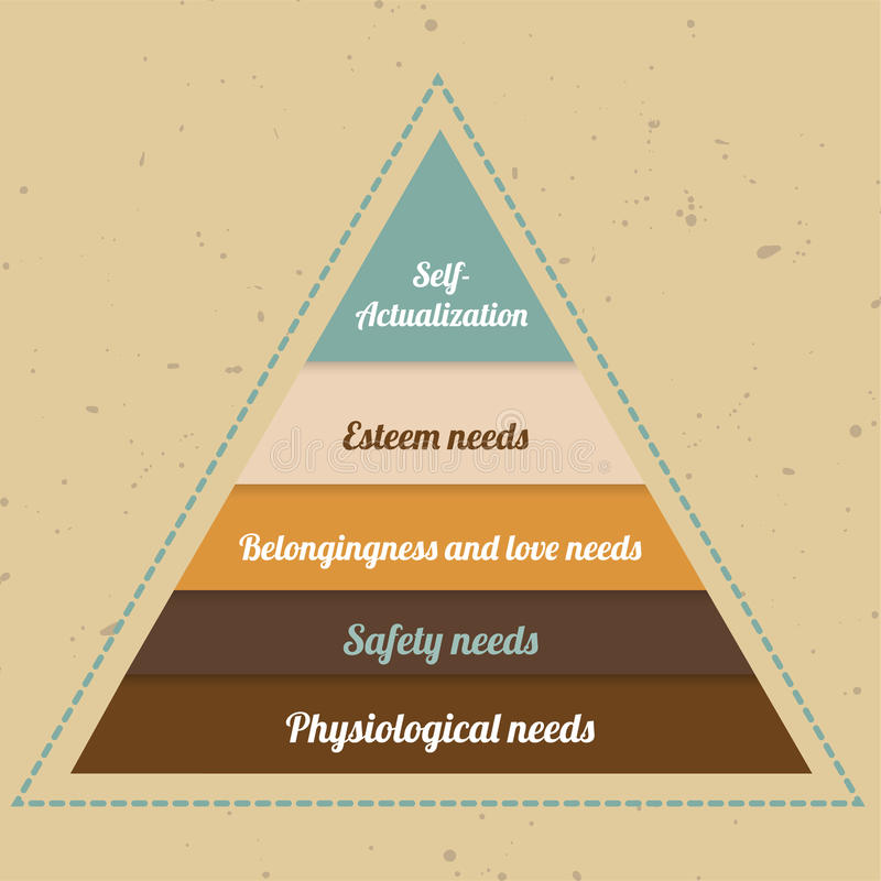 Pyramide de Maslow illustration libre de droits
