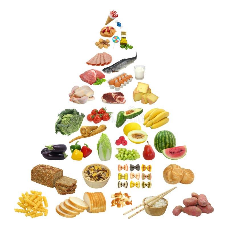Pyramide de nourriture photographie stock libre de droits