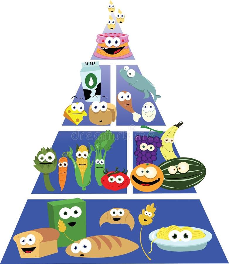 Pyramide de nourriture drôle illustration de vecteur