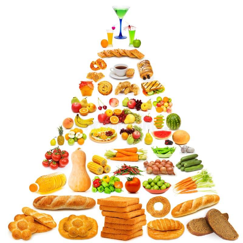 Pyramide de nourriture - un bon nombre d'éléments images stock