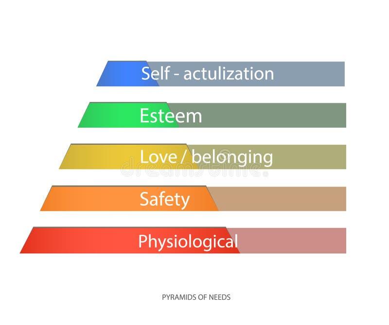 Pyramide de vecteur des besoins illustration stock