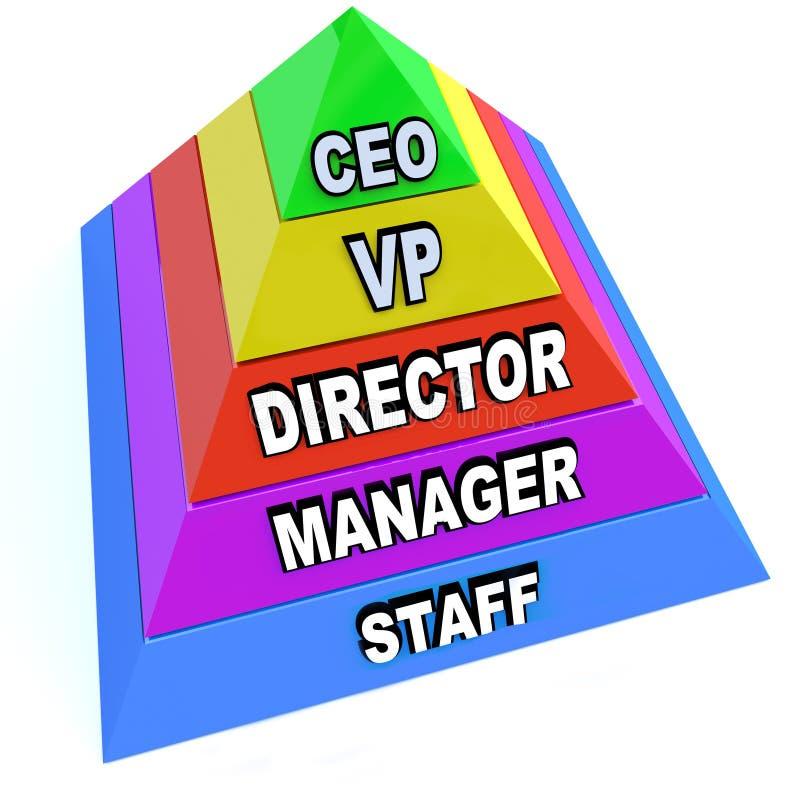 Pyramide des niveaux de hiérarchie de commandements dans l'organisation illustration de vecteur