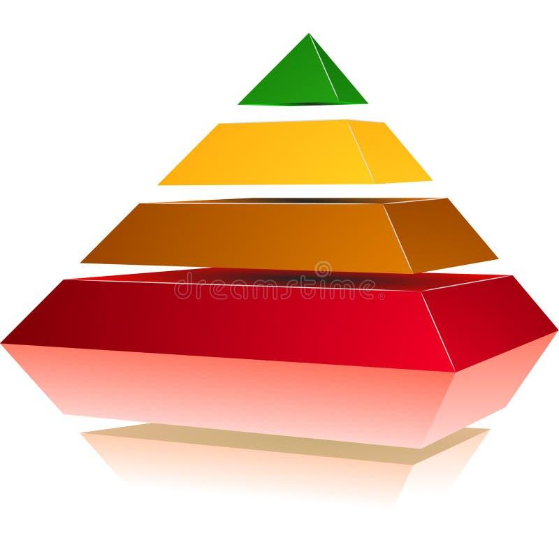 Pyramide mit Farben stock abbildung