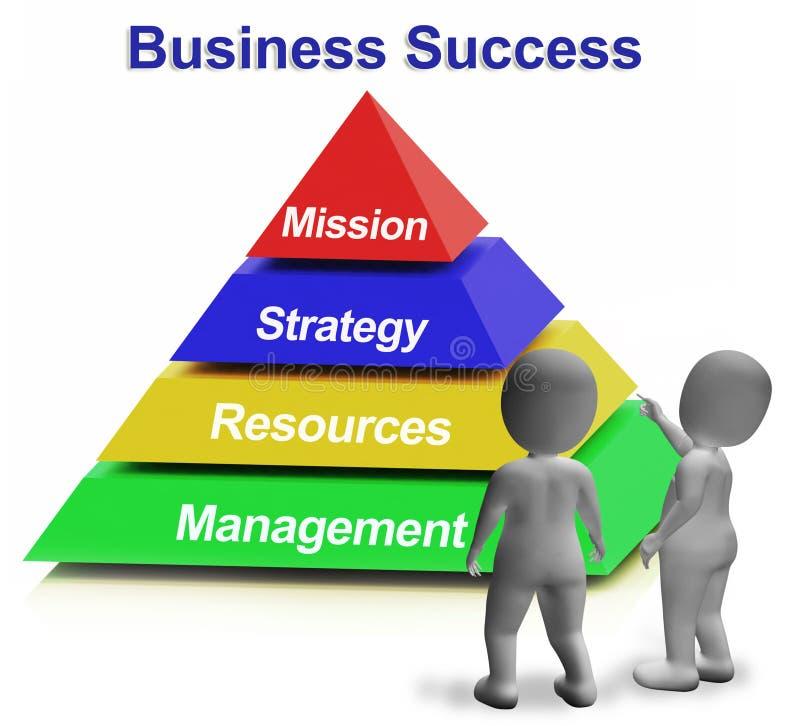 Pyramide mit hohen Pfeilen und Copyspace, das Wachstum oder Fortschritt zeigt lizenzfreie abbildung