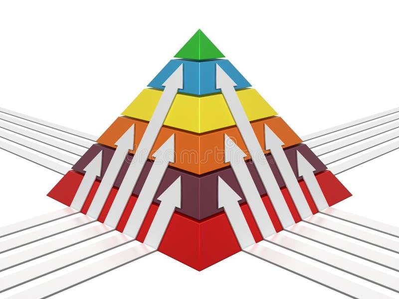 Pyramidediagramm Mehrfarben stock abbildung