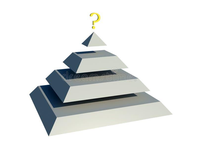 Pyramiden ifrågasätter vektor illustrationer