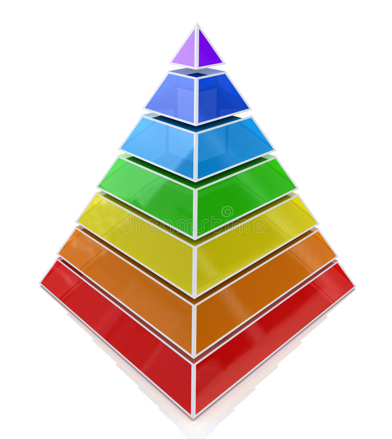 Pyramidenniveaus stock abbildung