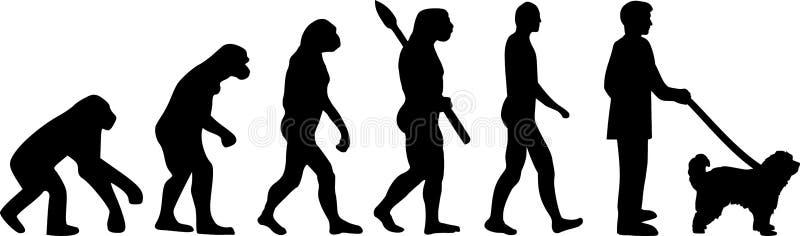 Pyrenees Pasterska ewolucja z imieniem royalty ilustracja