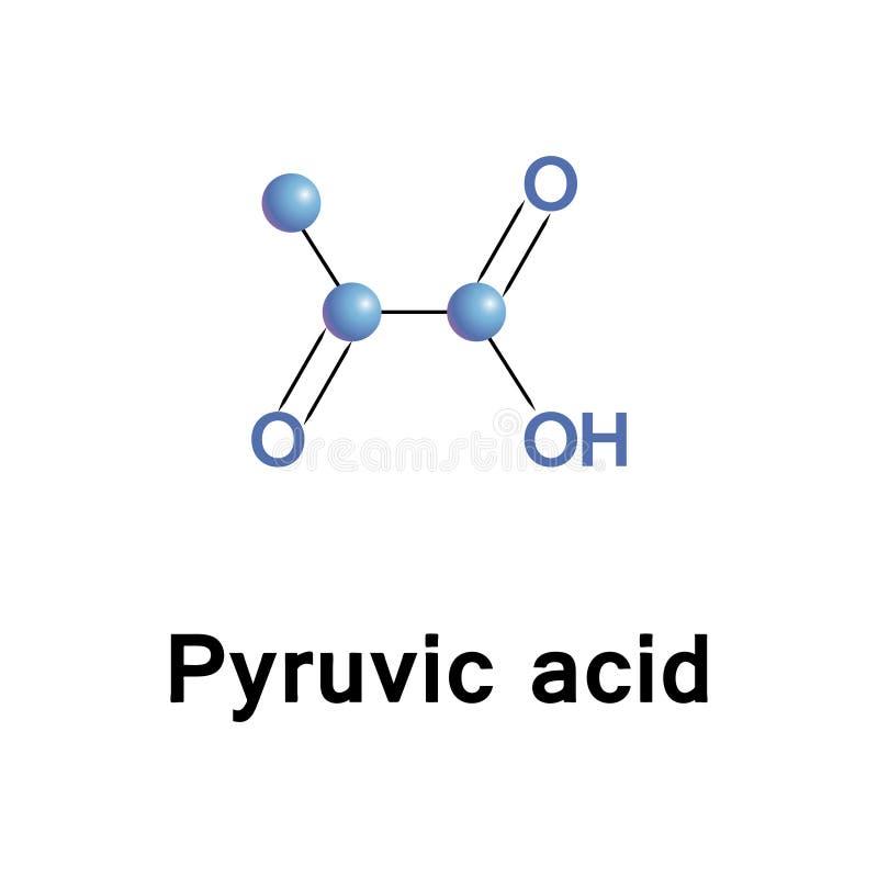 Pyruvic ketone acid stock illustration
