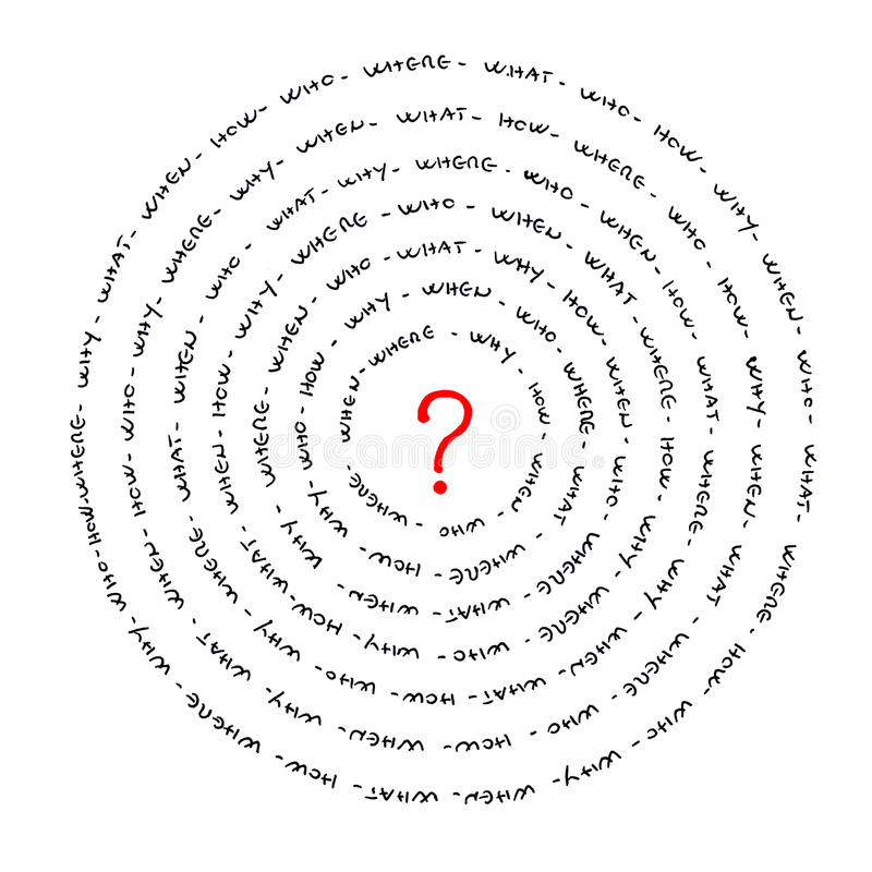 pytania ilustracja wektor