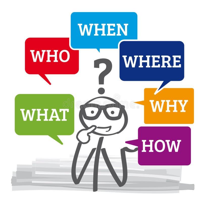 Pytania - co, dlaczego, jak, co, dokąd, gdy ilustracji