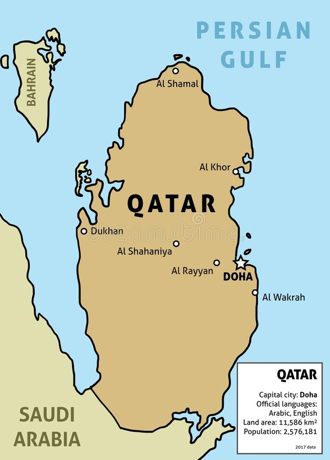 qatar illustrazione di stock