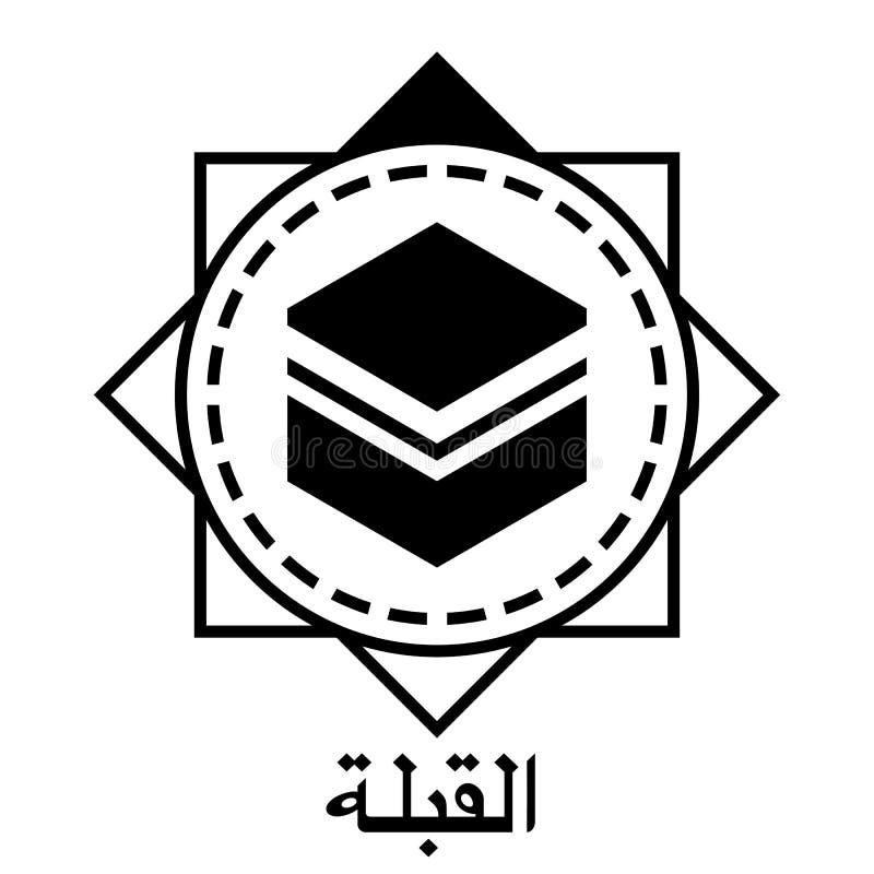 Qibla - riktning för en Mecka för att be för muslims Vektorisolat vektor illustrationer
