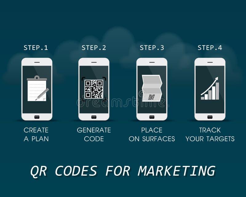 QR-Codes für vermarktende - die ersten Schritte zum die, schnellen Wartecodes zu verwenden zu beginnen - infographic Schablone de vektor abbildung