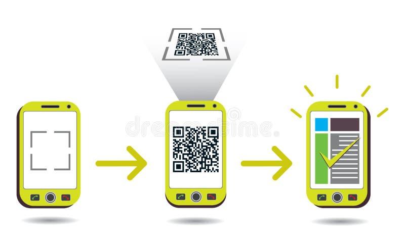 QR Kennzahlbearbeitung, Mobiltelefonscannen zeigend lizenzfreie abbildung