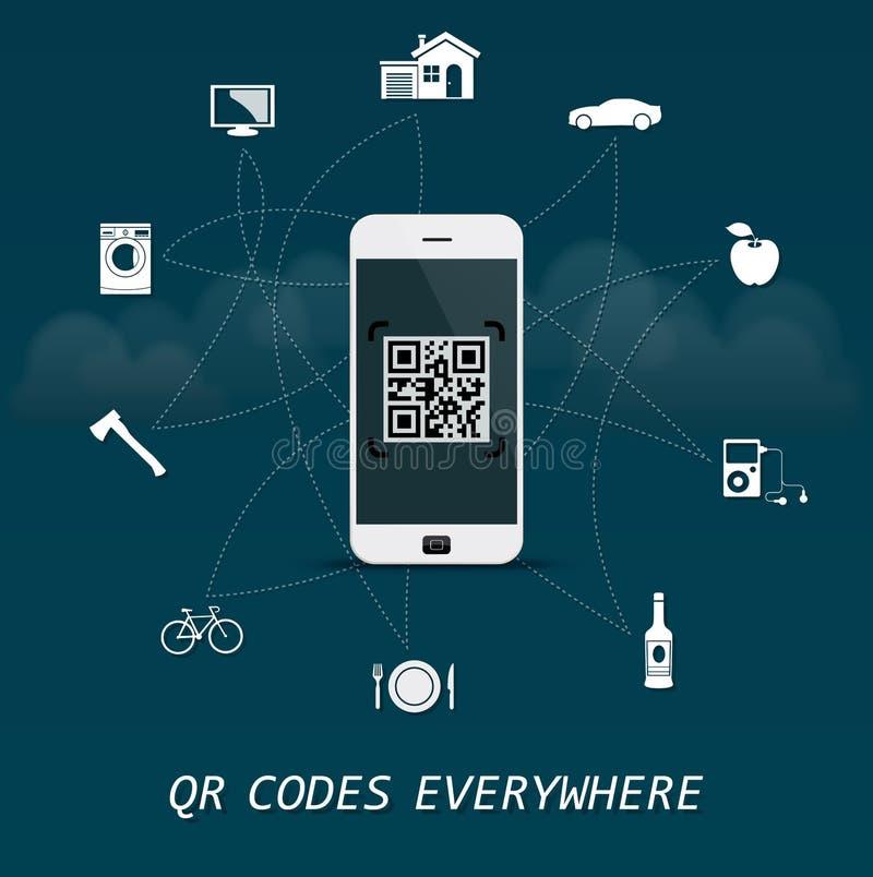QR-koder överallt - det snabba svaret kodifierar affär den infographic mallen med mobiltelefonen i mitten stock illustrationer