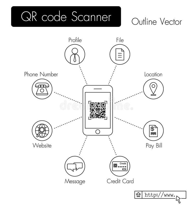 QR kodu przeszukiwacz royalty ilustracja