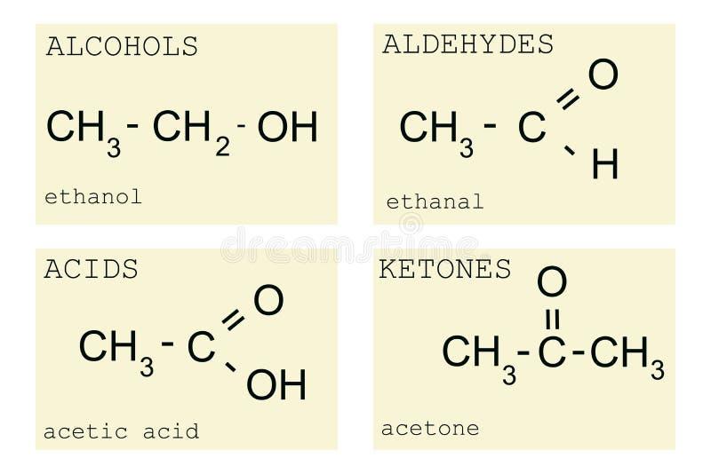 Química básica stock de ilustración
