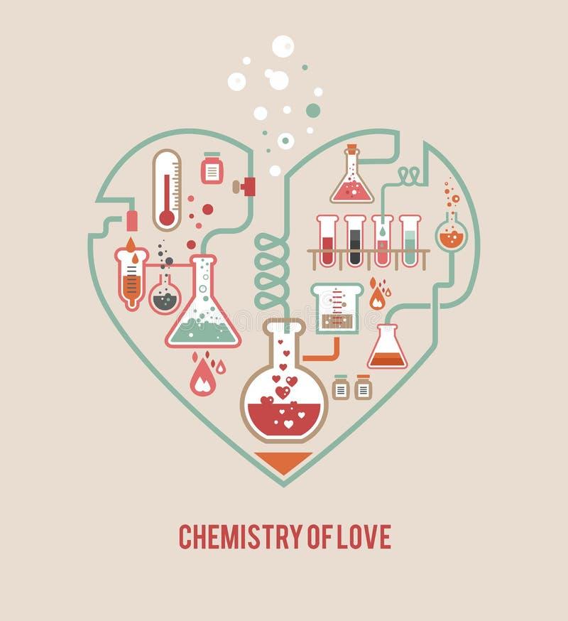 Química del amor ilustración del vector