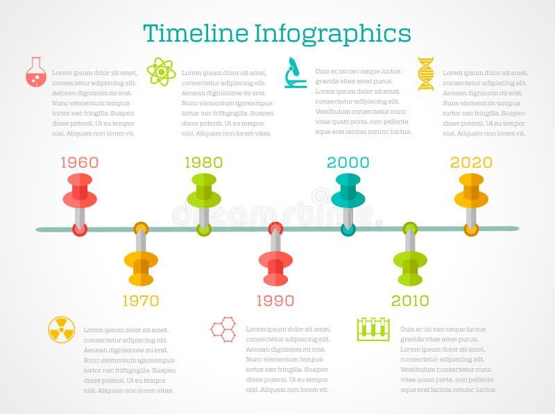 Química infigraphic de la cronología ilustración del vector
