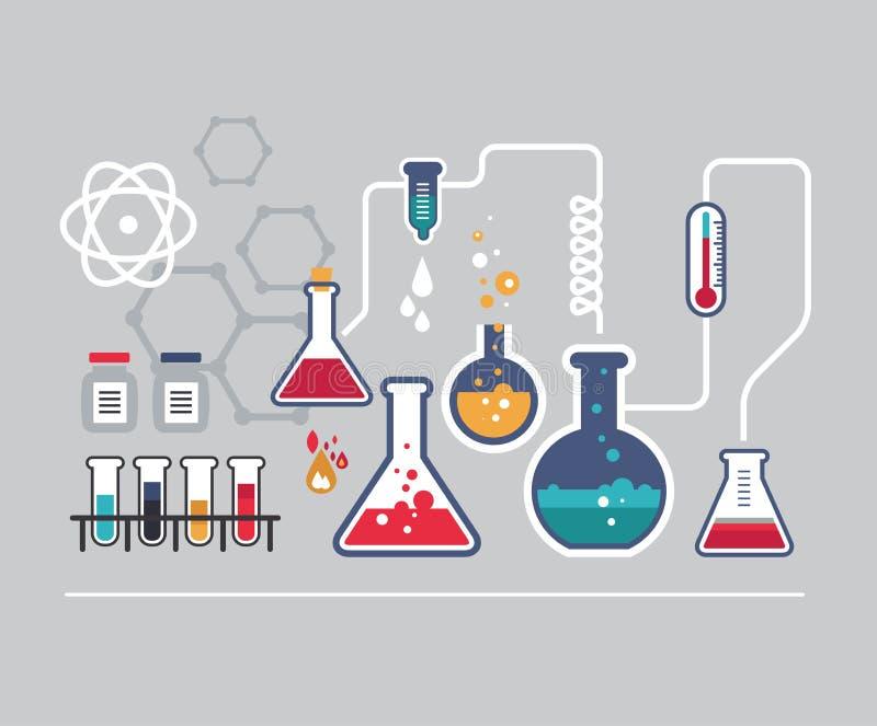 Química infographic ilustração do vetor