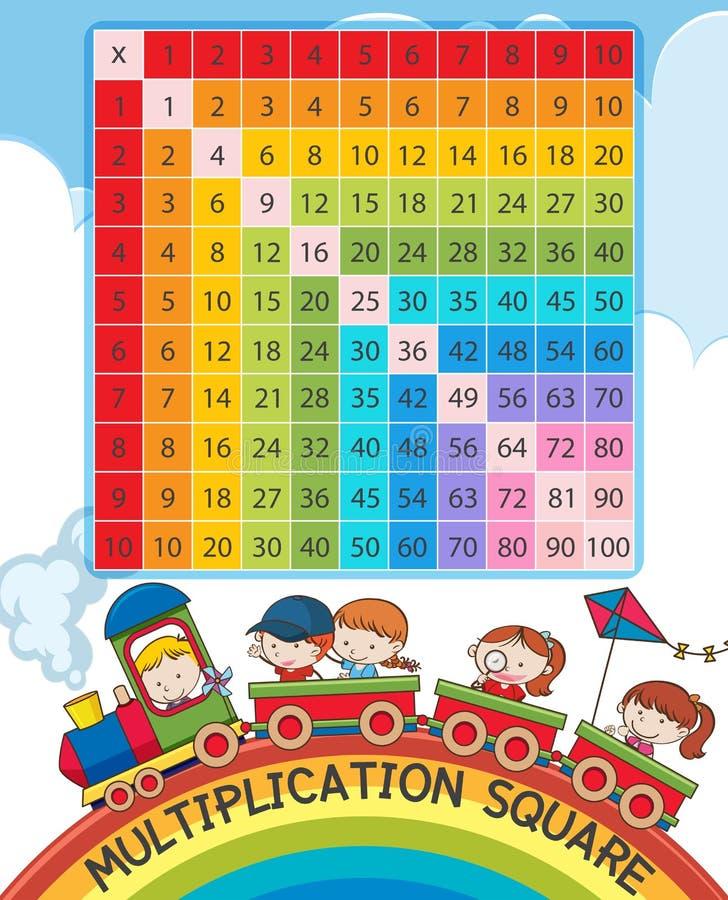 Quadrado da multiplicação com arco-íris e crianças no trem ilustração stock