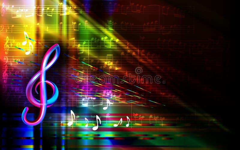 Quadro ardente do fundo da textura do fogo abstrato da música do grunge da folha ilustração do vetor