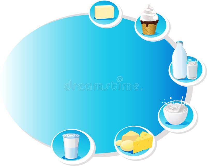 Quadro azul com produtos láteos - vetor do projeto ilustração royalty free