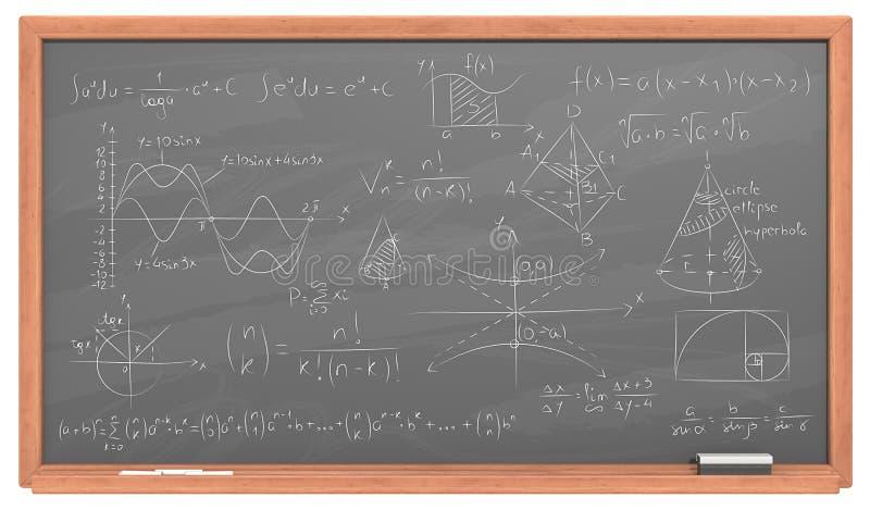 Quadro com matemática ilustração do vetor
