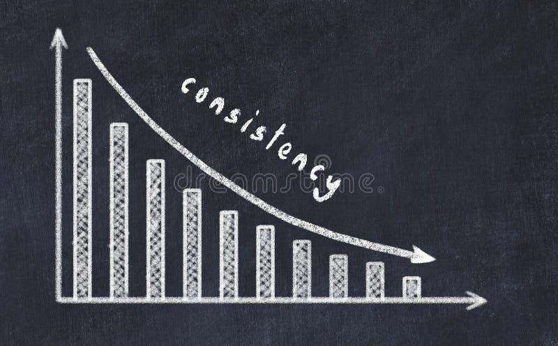 Quadro de giz com esboço decrescente do gráfico de negócios com seta para baixo e consistência de inscrição ilustração stock