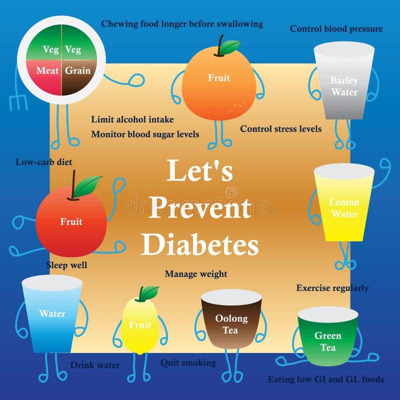 Quadro dos desenhos animados do diabetes ilustração do vetor