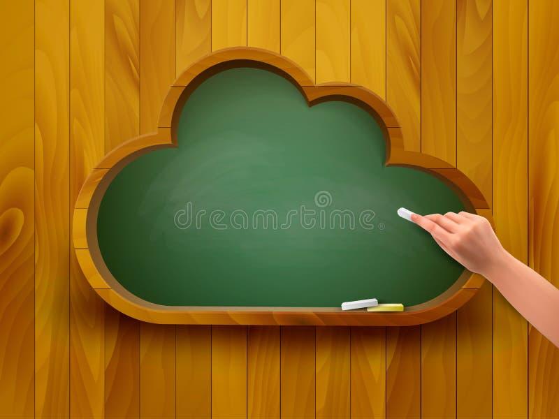 Quadro em uma forma de uma nuvem Conceito do ensino electrónico ilustração royalty free
