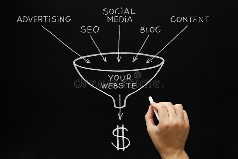 Quadro-negro do conceito do mercado do Web site foto de stock royalty free