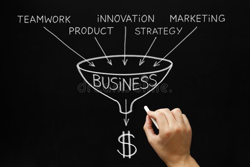 Quadro-negro do conceito do negócio imagem de stock royalty free