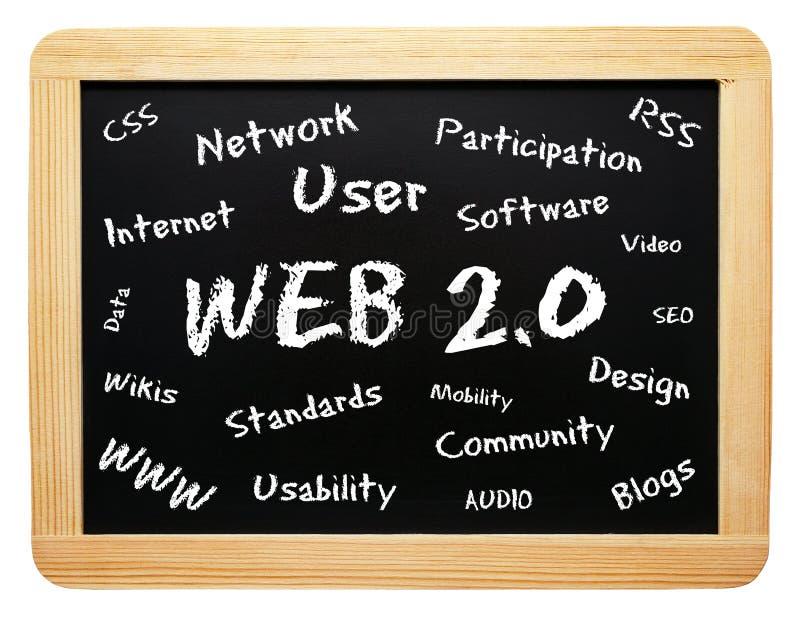 Quadro-negro do Web 2.0 imagem de stock