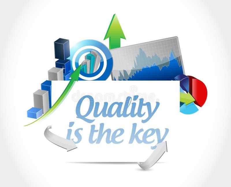 a qualidade é o conceito chave do sinal das cartas de negócio ilustração stock